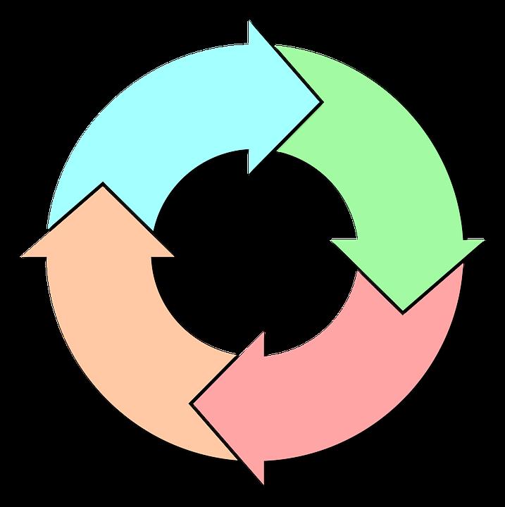 cycle-2019530_960_720